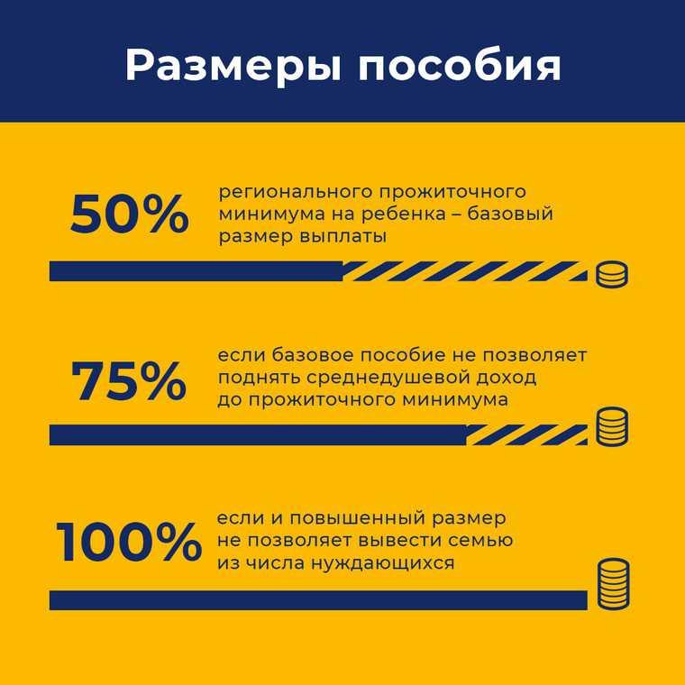 Минтруд объяснил новые правила выплаты пособий на детей в РФ. Их получат не все