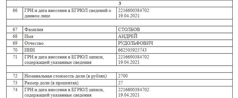 Скандальную овощебазу Екатеринбурга продали за границу. Скрин